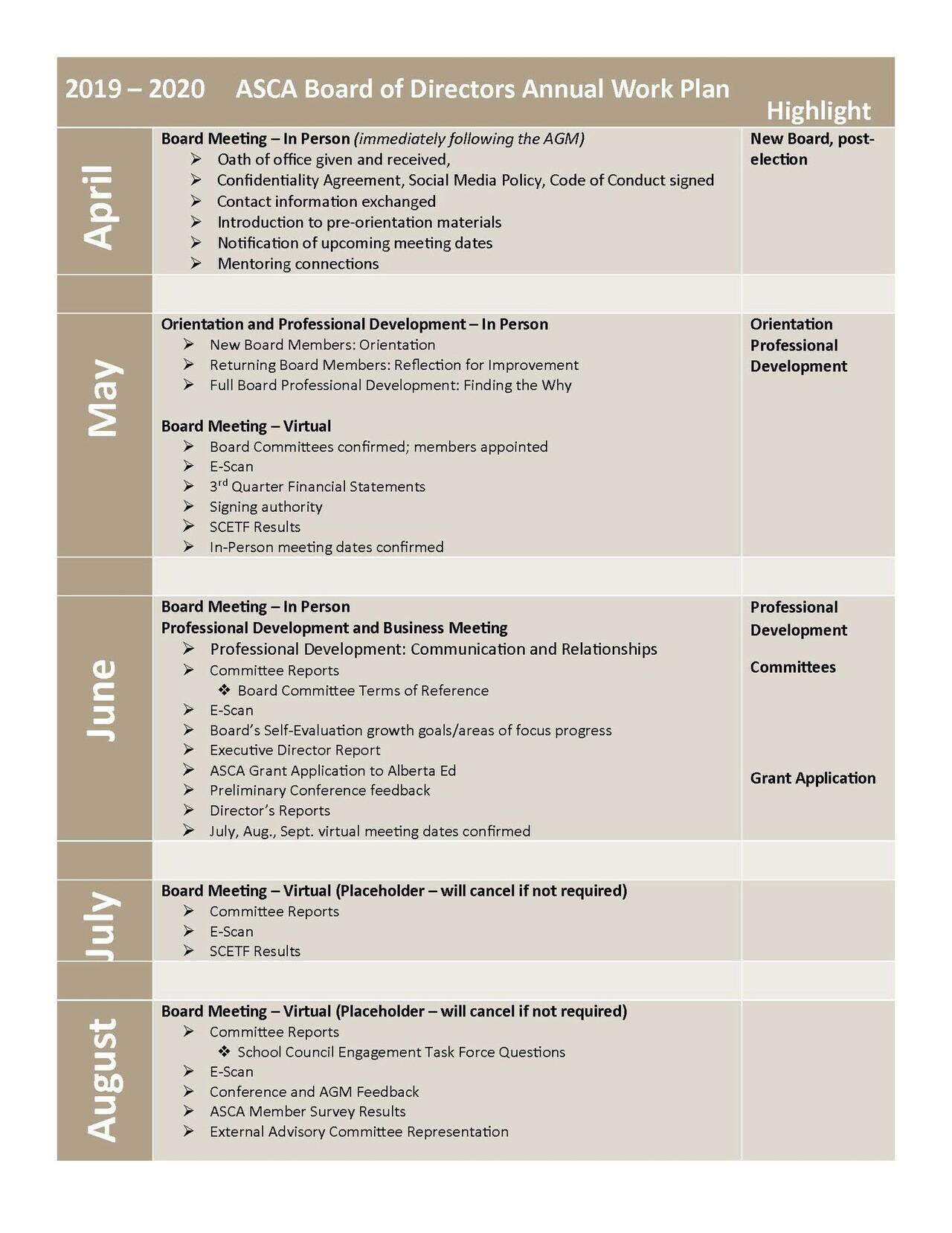 Annual Work Plan: School Council